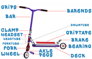 Scooter Basics
